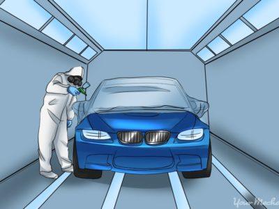 Comment fonctionne la cabine de peinture automobile ?